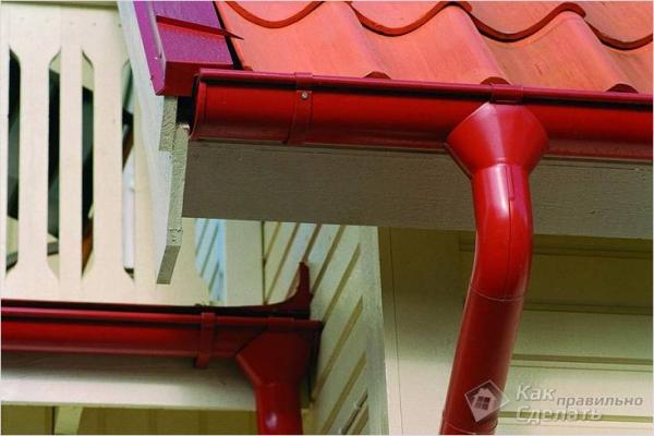 Как установить сливы на крышу — монтаж сливов